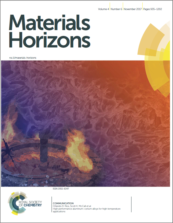 CMI-developed Al-Ce alloys featured on the cover of a high-impact journal