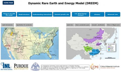 image from software A System Dynamics Model for Assessing Dynamic Rare Earth Production, Demand and U.S. Wind Energy Demand, developed by CMI researchers