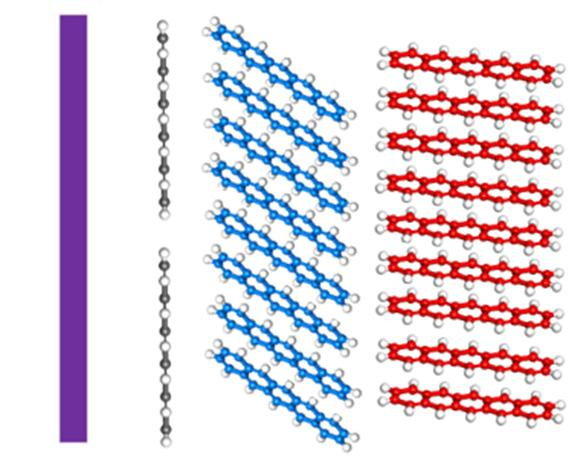 Tailor Plasmons in Pentacene/Graphene Heterostructures with Interlayer Electron Transfer