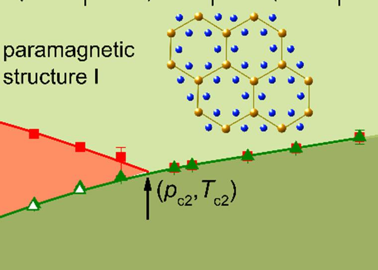 Phase diagram of the van der Waals ferromagnet VI3 under pressure