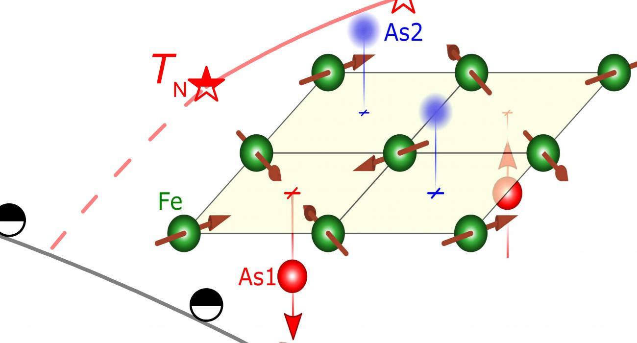 New Quantum Criticality Discovered in Superconductivity