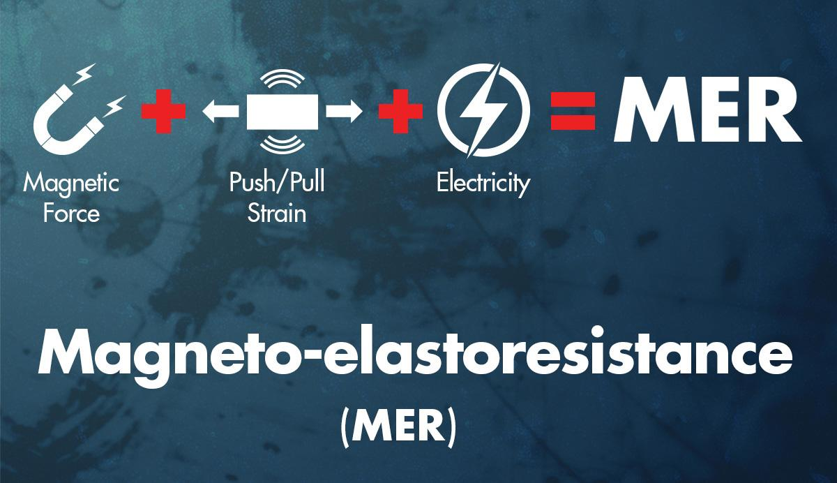 Graphic representation of magneto-elastoresistance