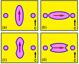 set of four diagrams representing crystal field